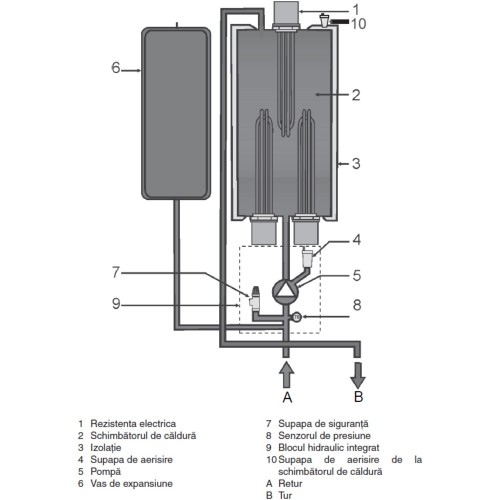 PROTHERM RAY - 6 KW